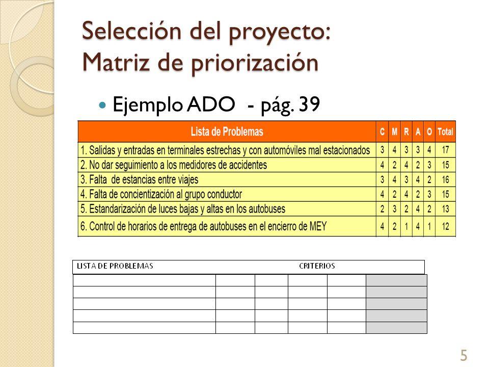 Selección del proyecto: Matriz de priorización Ejemplo ADO - pág. 39 5