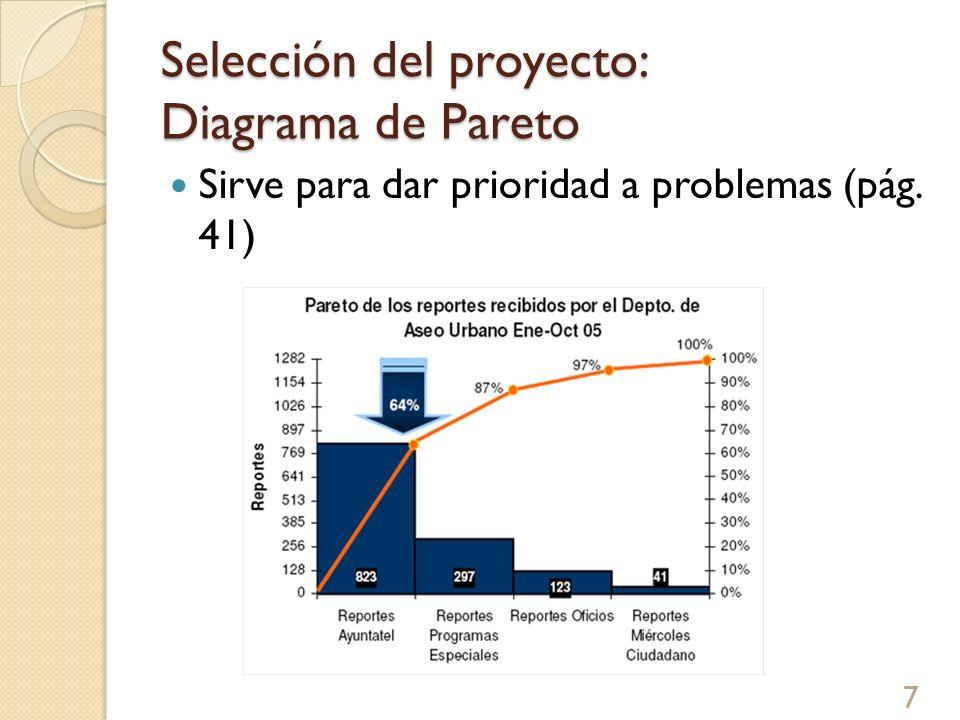 Selección del proyecto: Diagrama de Pareto Sirve para dar prioridad a problemas (pág. 41) 7