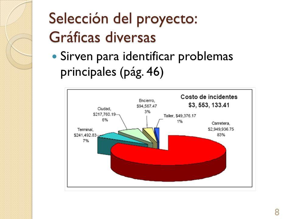 Definición del problema Identificar CTQs del proceso o Xs para satisfacer CTQs del proyecto Y (ir al fondo del problema) Se utiliza para separar el problema general en los estratos que lo componen, por ejemplo, por áreas, departamentos, productos, proveedores, turnos, etc.