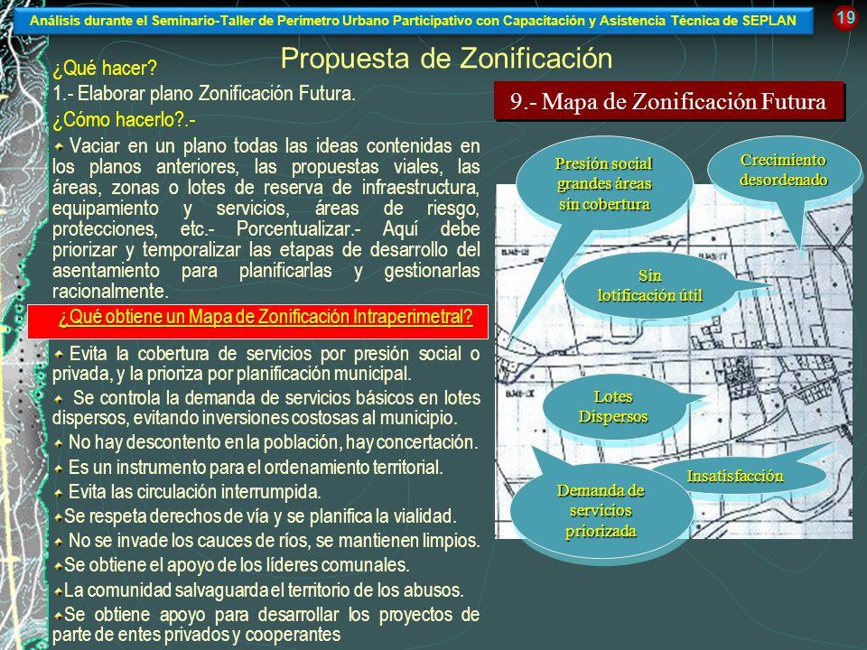 Propuesta de Zonificación ¿Qué hacer? 1.- Elaborar plano Zonificación Futura. ¿Cómo hacerlo?.- Vaciar en un plano todas las ideas contenidas en los pl