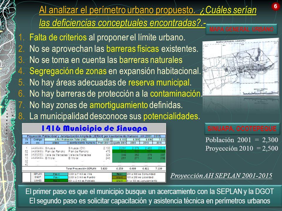 1.Falta de criterios al proponer el límite urbano. 2.No se aprovechan las barreras físicas existentes. 3.No se toma en cuenta las barreras naturales 4
