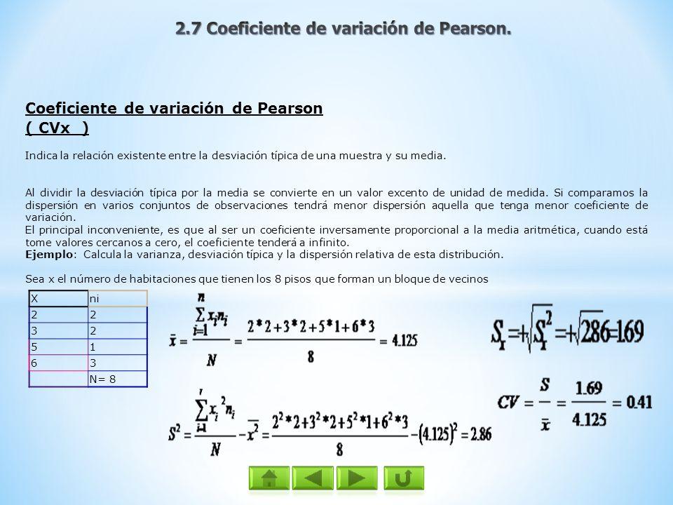 Xni 22 32 51 63 N= 8 Coeficiente de variación de Pearson ( CVx ) Indica la relación existente entre la desviación típica de una muestra y su media. Al