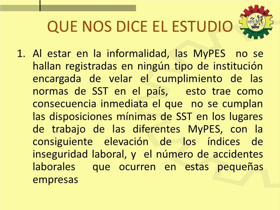QUE NOS DICE EL ESTUDIO 1.Al estar en la informalidad, las MyPES no se hallan registradas en ningún tipo de institución encargada de velar el cumplimi