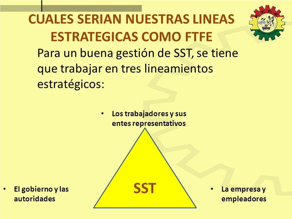 CUALES SERIAN NUESTRAS LINEAS ESTRATEGICAS COMO FTFE Para un buena gestión de SST, se tiene que trabajar en tres lineamientos estratégicos: SST El gob