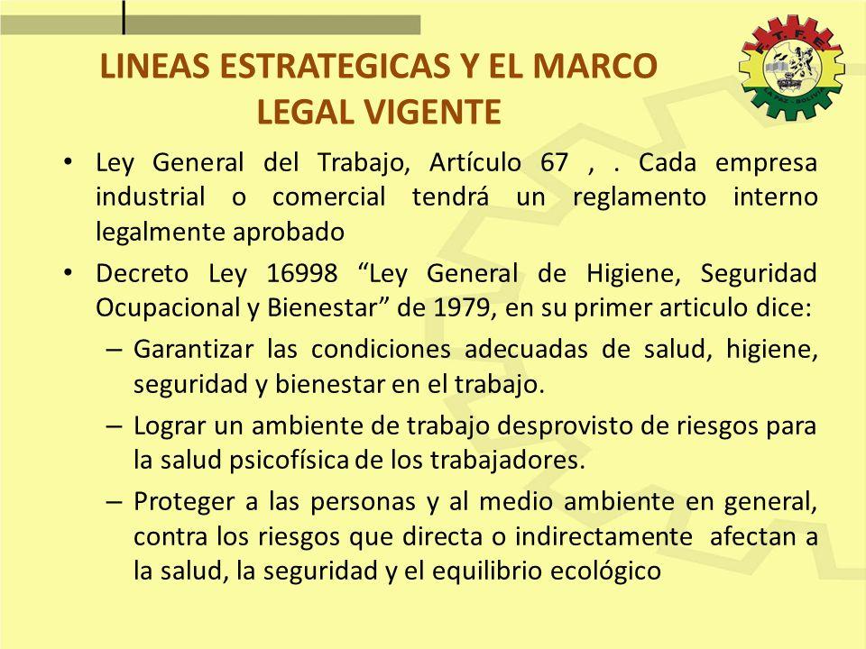 Ley General del Trabajo, Artículo 67,. Cada empresa industrial o comercial tendrá un reglamento interno legalmente aprobado Decreto Ley 16998 Ley Gene