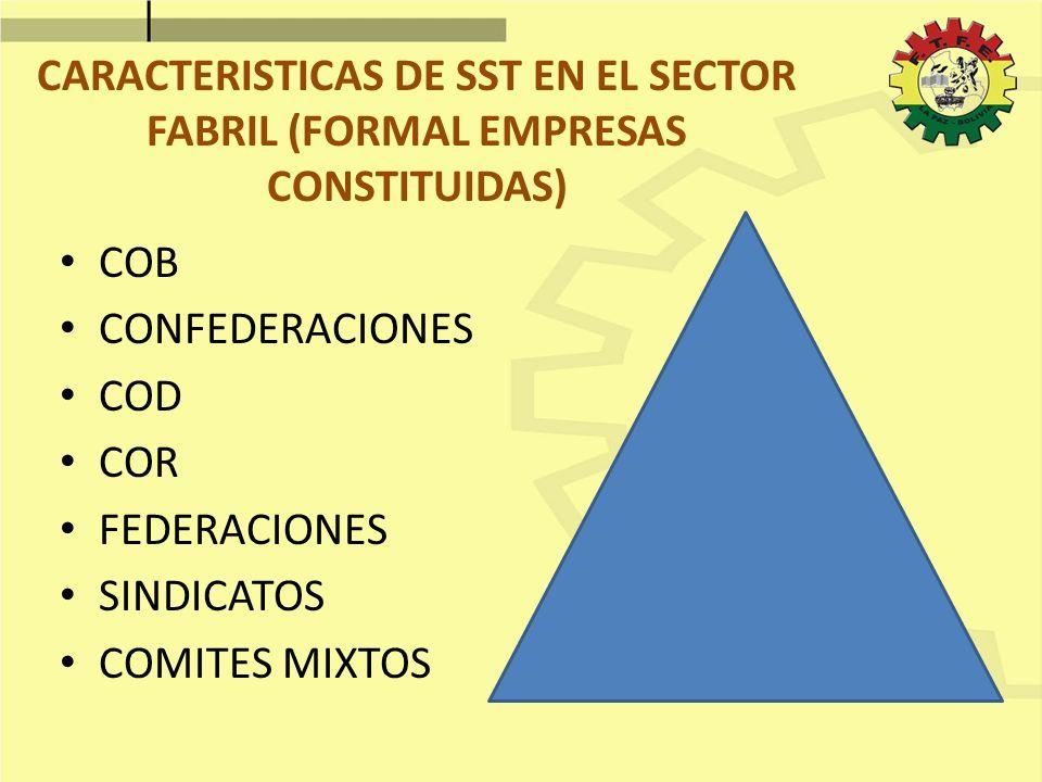 COB CONFEDERACIONES COD COR FEDERACIONES SINDICATOS COMITES MIXTOS CARACTERISTICAS DE SST EN EL SECTOR FABRIL (FORMAL EMPRESAS CONSTITUIDAS)