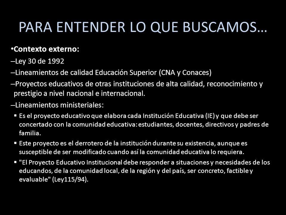 PARA ENTENDER LO QUE BUSCAMOS… Contexto externo: – Ley 30 de 1992 – Lineamientos de calidad Educación Superior (CNA y Conaces) – Proyectos educativos