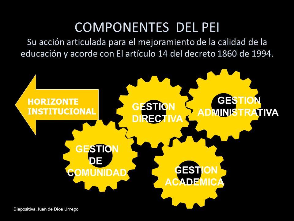 Diapositiva. Juan de Dioa Urrego GESTION DIRECTIVA GESTION DE COMUNIDAD GESTION ADMINISTRATIVA GESTION ACADEMICA COMPONENTES DEL PEI Su acción articul