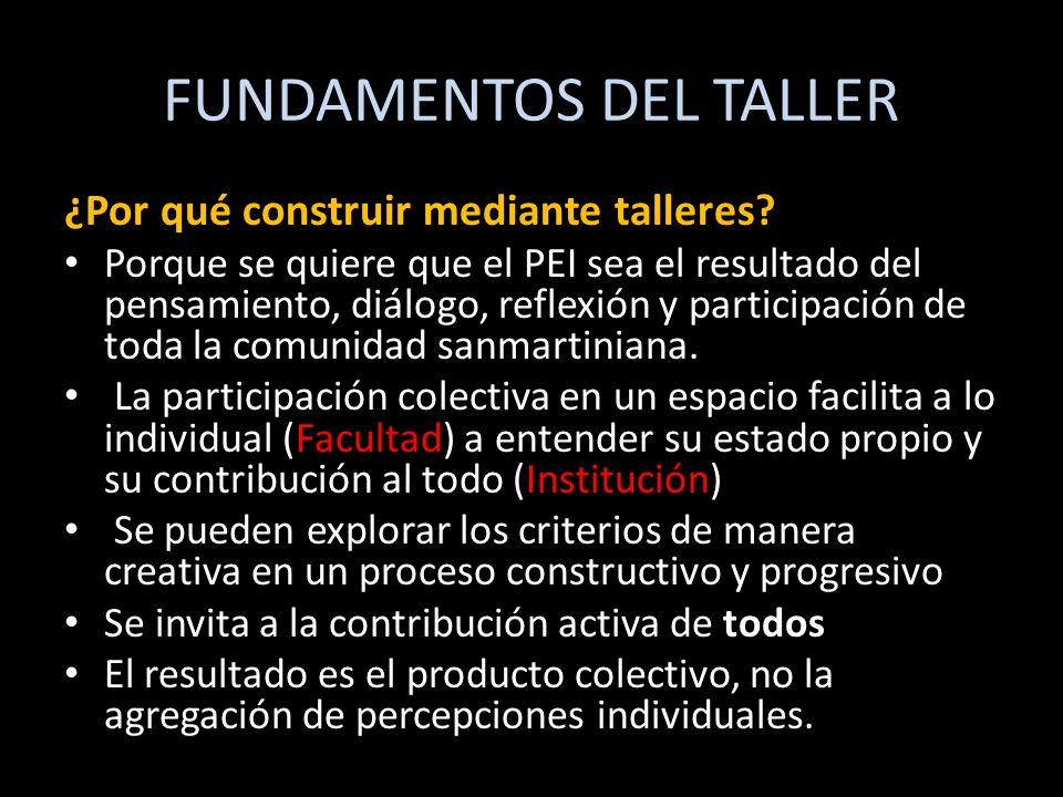 FUNDAMENTOS DEL TALLER ¿Por qué construir mediante talleres? Porque se quiere que el PEI sea el resultado del pensamiento, diálogo, reflexión y partic