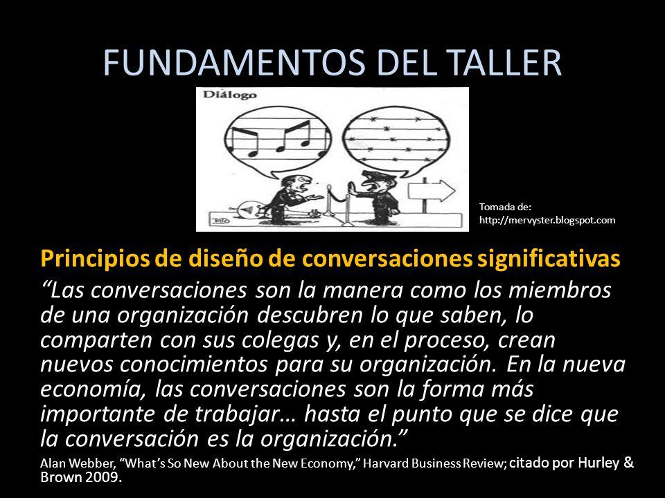 FUNDAMENTOS DEL TALLER Principios de diseño de conversaciones significativas Las conversaciones son la manera como los miembros de una organización de