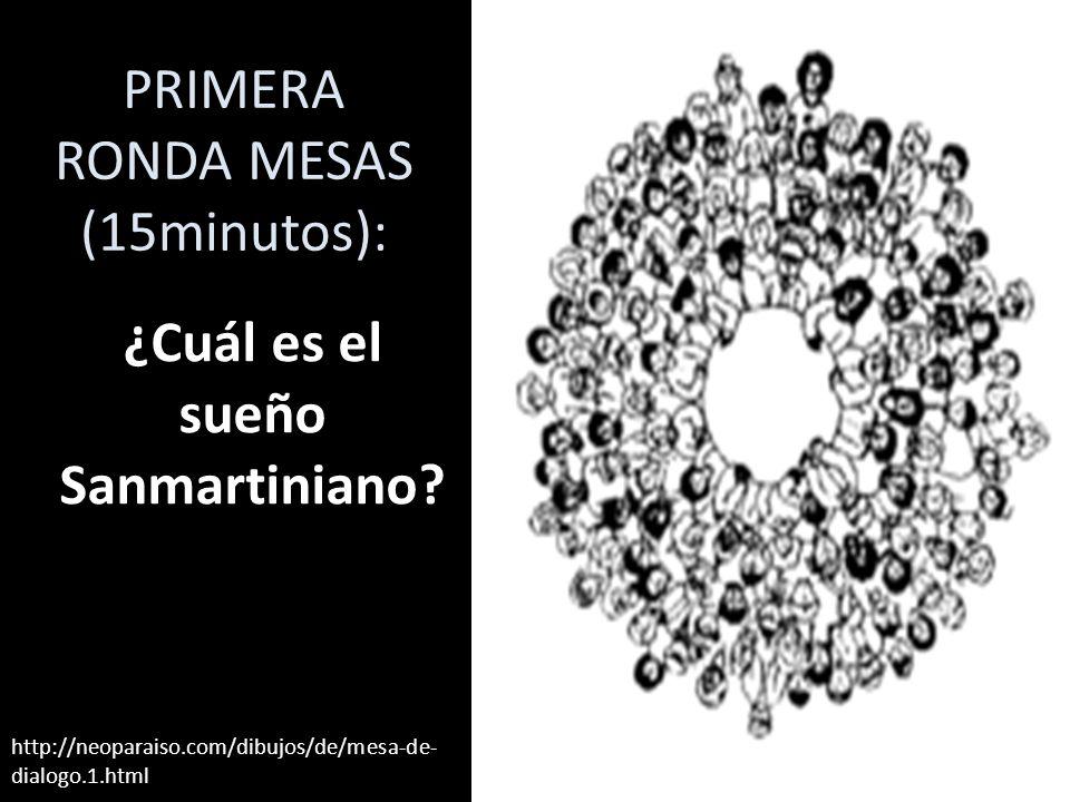 PRIMERA RONDA MESAS (15minutos): ¿Cuál es el sueño Sanmartiniano? http://neoparaiso.com/dibujos/de/mesa-de- dialogo.1.html