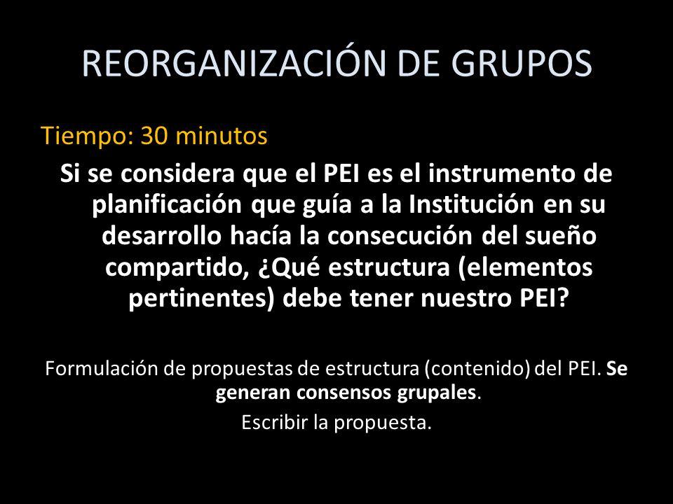 REORGANIZACIÓN DE GRUPOS Tiempo: 30 minutos Si se considera que el PEI es el instrumento de planificación que guía a la Institución en su desarrollo h
