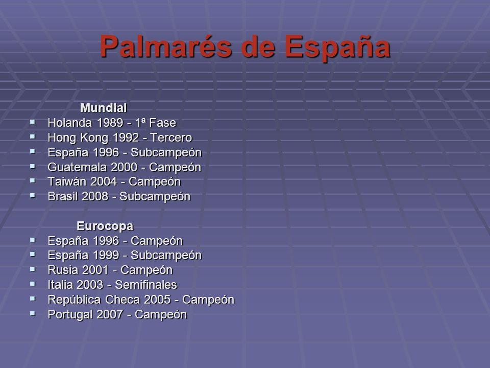 Palmarés de España Mundial Mundial Holanda 1989 - 1ª Fase Holanda 1989 - 1ª Fase Hong Kong 1992 - Tercero Hong Kong 1992 - Tercero España 1996 - Subca