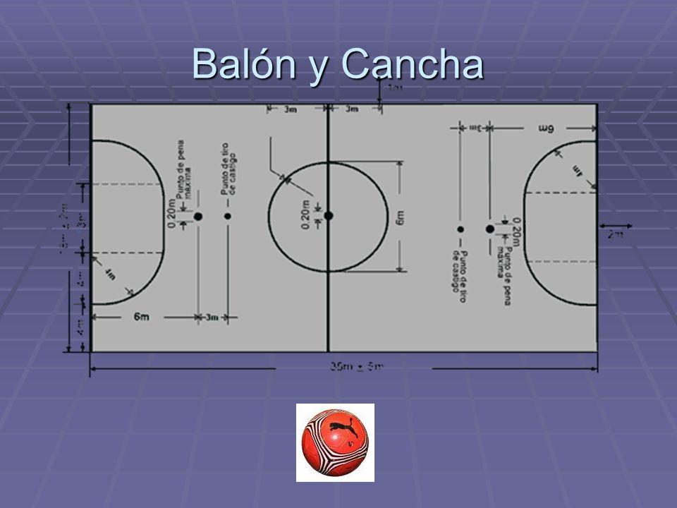 Táctica Táctica defensiva Táctica defensiva Cobertura: Es la ayuda al compañero que marca el balón.