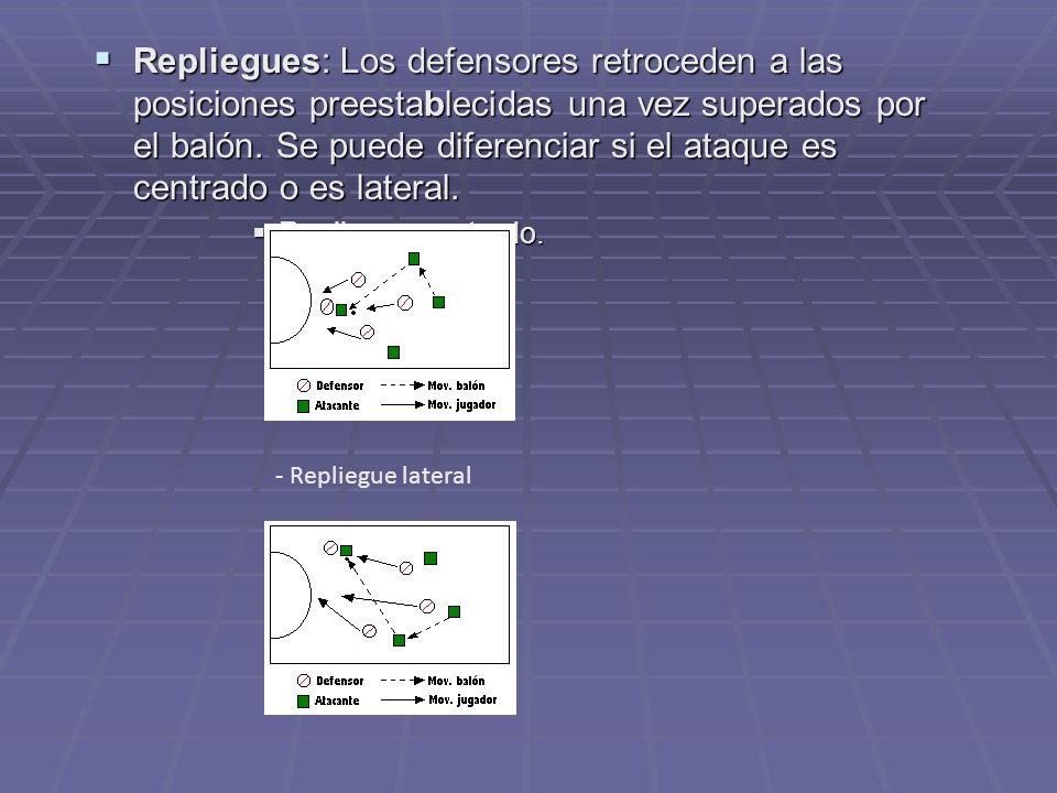 Repliegues: Los defensores retroceden a las posiciones preestablecidas una vez superados por el balón. Se puede diferenciar si el ataque es centrado o