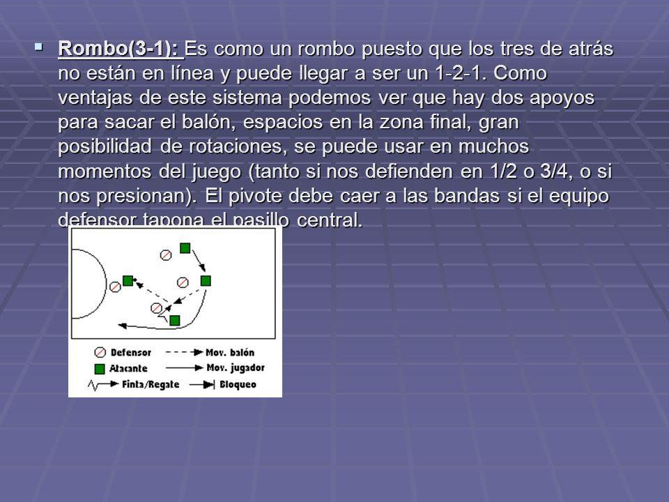 Rombo(3-1): Es como un rombo puesto que los tres de atrás no están en línea y puede llegar a ser un 1-2-1. Como ventajas de este sistema podemos ver q