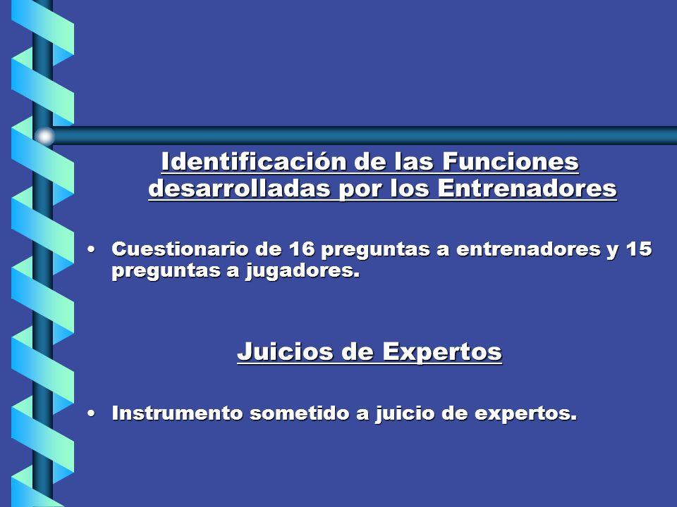 METODOLOGÍA Tipo de Investigación Descriptiva – No experimentalDescriptiva – No experimental Elaboración del instrumento Colaboración de entrenadores