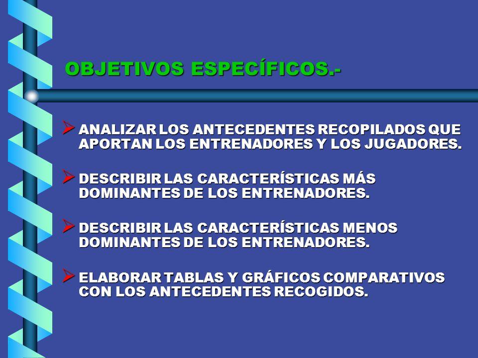 OBJETIVOS DEL ESTUDIO OBJETIVOS GENERALES.- o ANALIZAR Y DEFINIR, LAS COMPETENCIAS Y EL DOMINIO QUE TIENEN LOS ENTRENADORES DE FÚTBOL, SOBRE EL LIDERAZGO, LA MOTIVACIÓN Y LA COMUNICACIÓN.