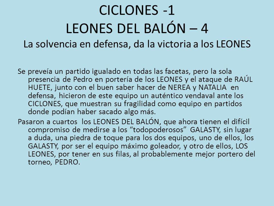 CICLONES -1 LEONES DEL BALÓN – 4 La solvencia en defensa, da la victoria a los LEONES Se preveía un partido igualado en todas las facetas, pero la sol