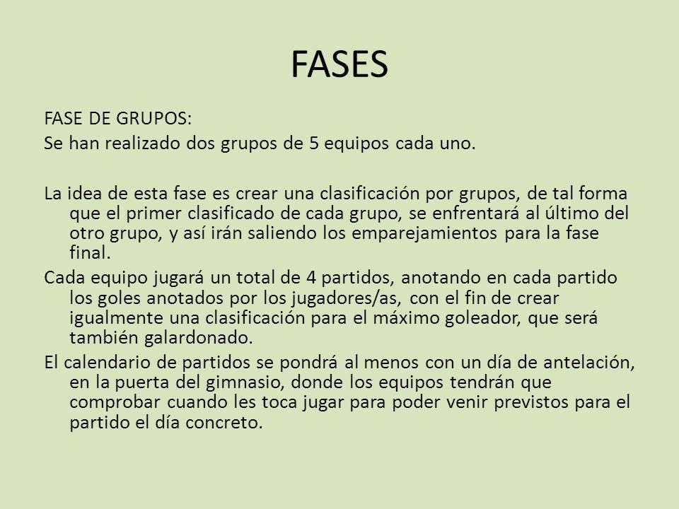 FASES FASE DE GRUPOS: Se han realizado dos grupos de 5 equipos cada uno. La idea de esta fase es crear una clasificación por grupos, de tal forma que