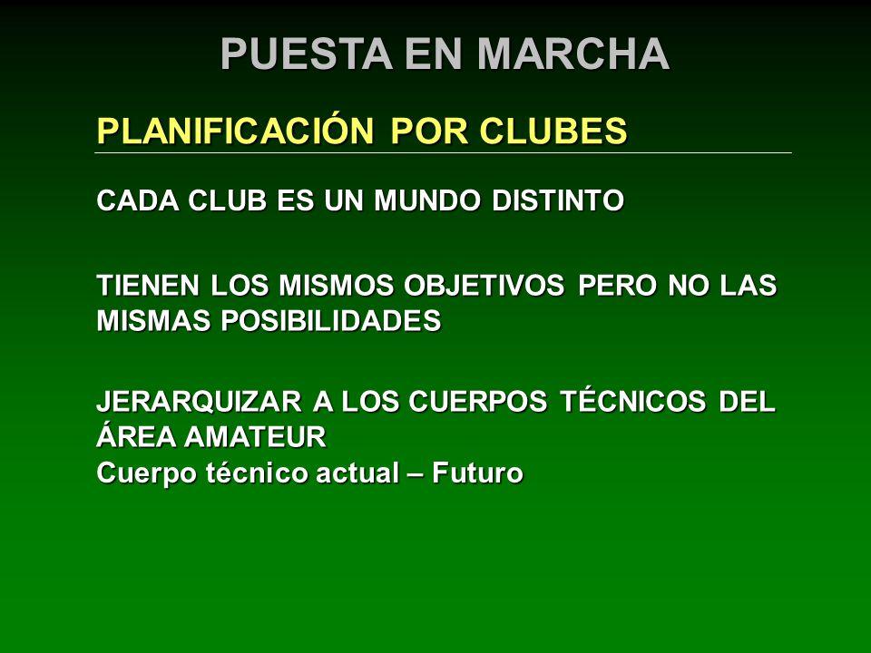 CADA CLUB ES UN MUNDO DISTINTO PLANIFICACIÓN POR CLUBES TIENEN LOS MISMOS OBJETIVOS PERO NO LAS MISMAS POSIBILIDADES PUESTA EN MARCHA JERARQUIZAR A LO