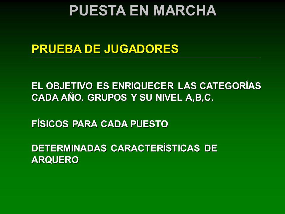 PRUEBA DE JUGADORES PUESTA EN MARCHA EL OBJETIVO ES ENRIQUECER LAS CATEGORÍAS CADA AÑO. GRUPOS Y SU NIVEL A,B,C. FÍSICOS PARA CADA PUESTO DETERMINADAS