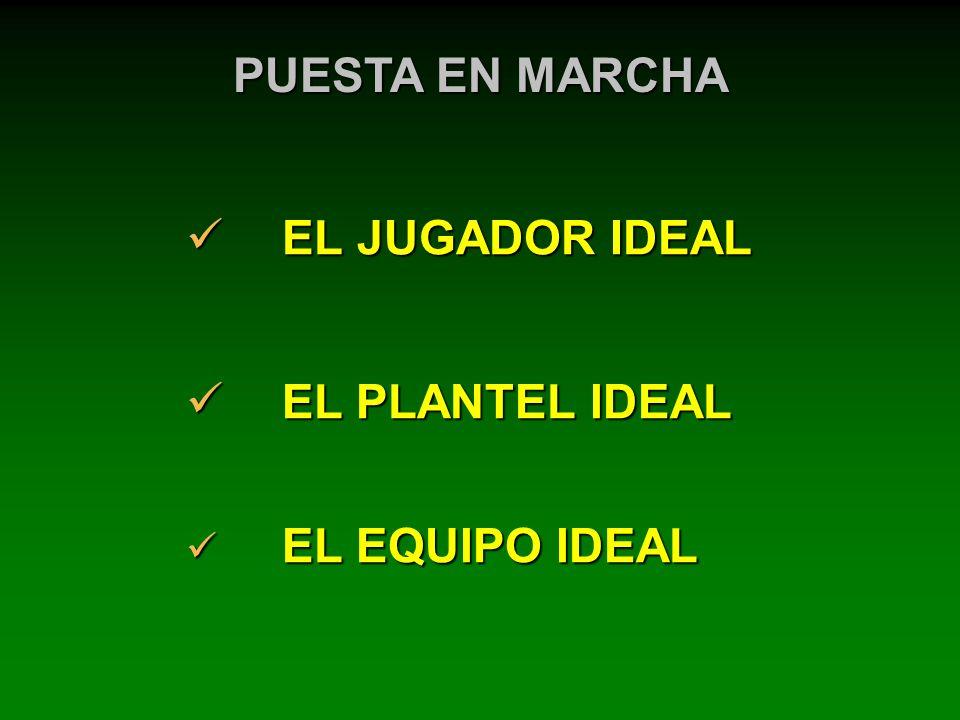 EL JUGADOR IDEAL EL JUGADOR IDEAL PUESTA EN MARCHA EL PLANTEL IDEAL EL PLANTEL IDEAL EL EQUIPO IDEAL EL EQUIPO IDEAL