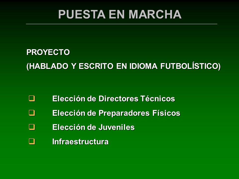 PROYECTO (HABLADO Y ESCRITO EN IDIOMA FUTBOLÍSTICO) Elección de Directores Técnicos Elección de Directores Técnicos Elección de Preparadores Físicos E