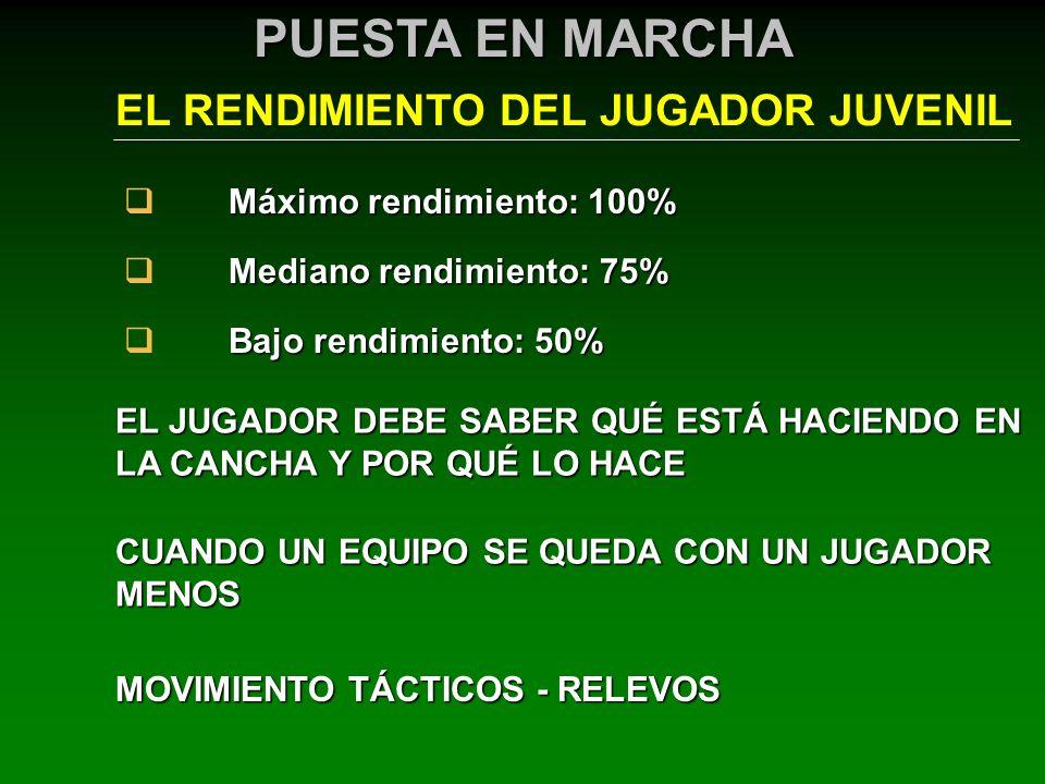 EL RENDIMIENTO DEL JUGADOR JUVENIL PUESTA EN MARCHA Máximo rendimiento: 100% Mediano rendimiento: 75% Bajo rendimiento: 50% EL JUGADOR DEBE SABER QUÉ