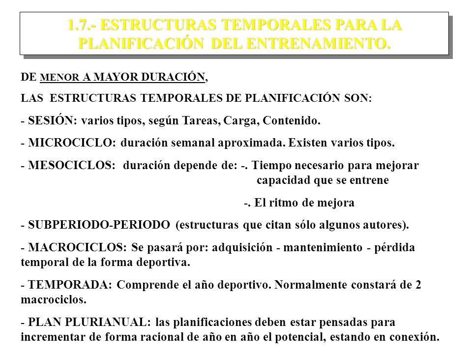 1.7.- ESTRUCTURAS TEMPORALES PARA LA PLANIFICACIÓN DEL ENTRENAMIENTO.
