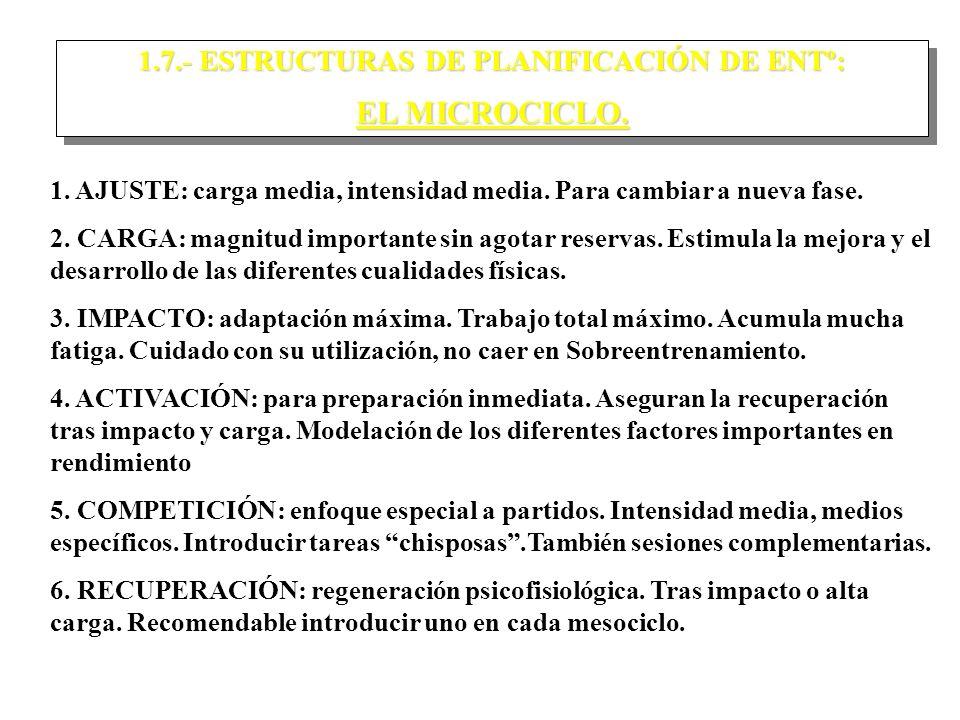 1.7.- ESTRUCTURAS DE PLANIFICACIÓN DE ENTº: EL MICROCICLO.