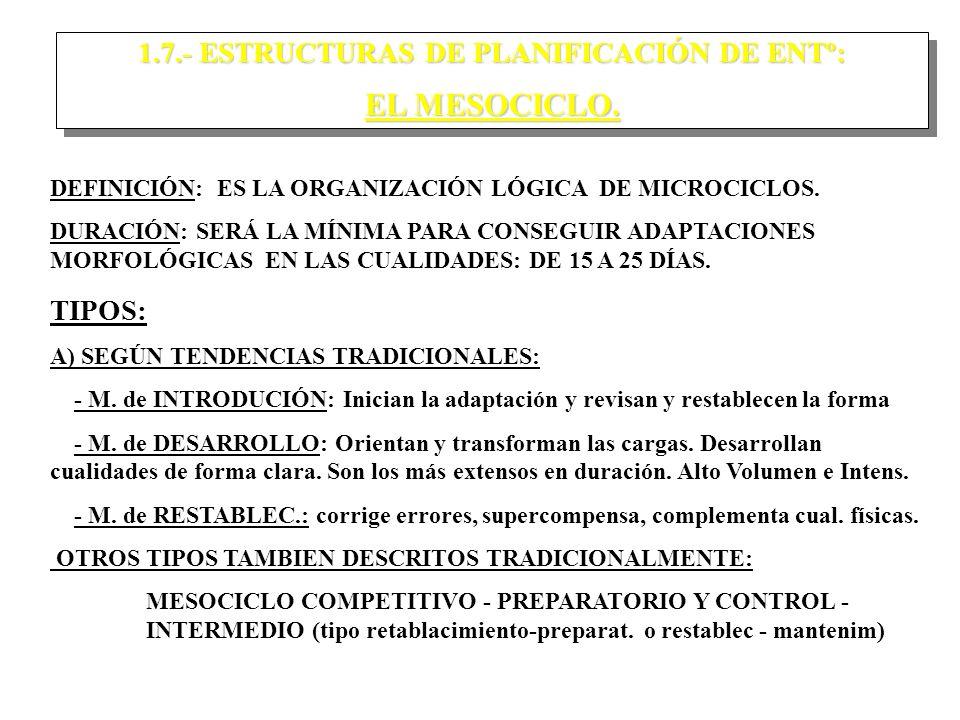 1.7.- ESTRUCTURAS DE PLANIFICACIÓN DE ENTº: EL MESOCICLO.