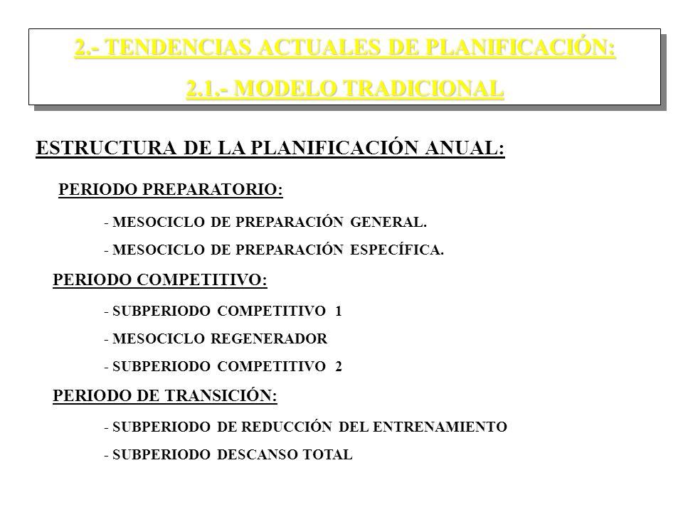 2.- TENDENCIAS ACTUALES DE PLANIFICACIÓN: 2.1.- MODELO TRADICIONAL 2.- TENDENCIAS ACTUALES DE PLANIFICACIÓN: 2.1.- MODELO TRADICIONAL ESTRUCTURA DE LA PLANIFICACIÓN ANUAL: PERIODO PREPARATORIO: - MESOCICLO DE PREPARACIÓN GENERAL.