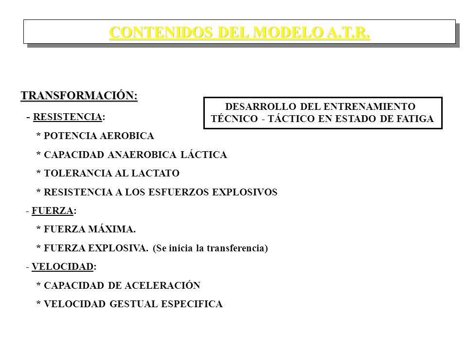 CONTENIDOS DEL MODELO A.T.R.