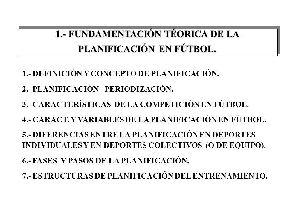1.- DEFINICIÓN Y CONCEPTO DE PLANIFICACIÓN.2.- PLANIFICACIÓN - PERIODIZACIÓN.