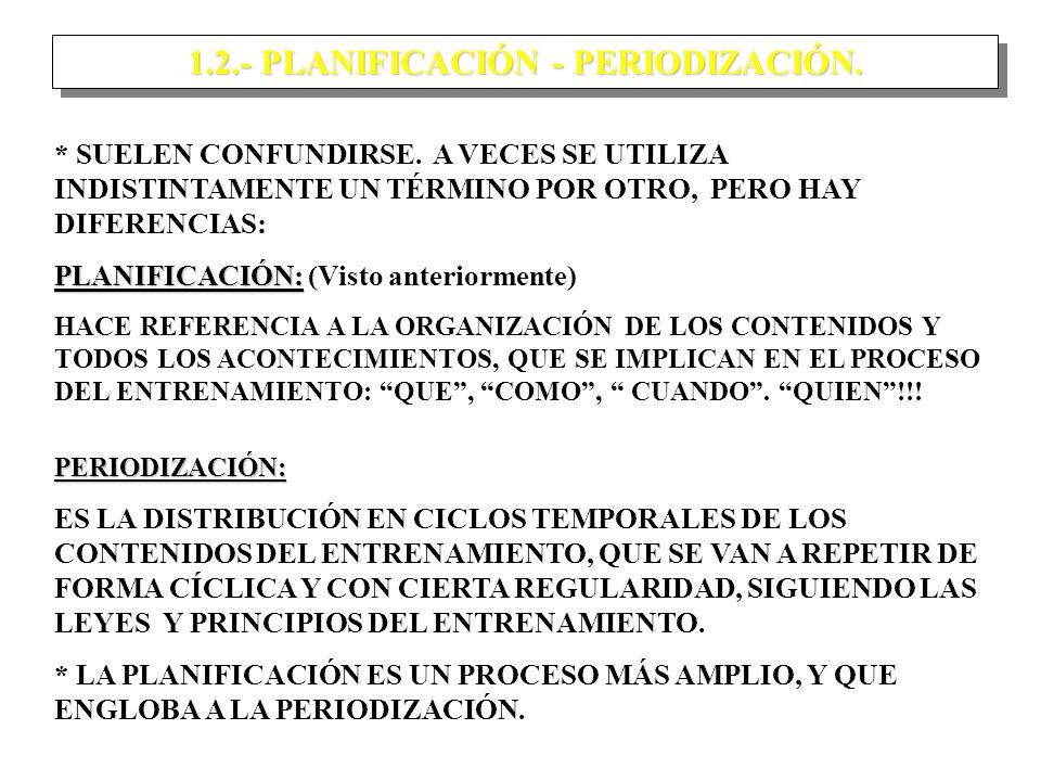 1.2.- PLANIFICACIÓN - PERIODIZACIÓN.* SUELEN CONFUNDIRSE.