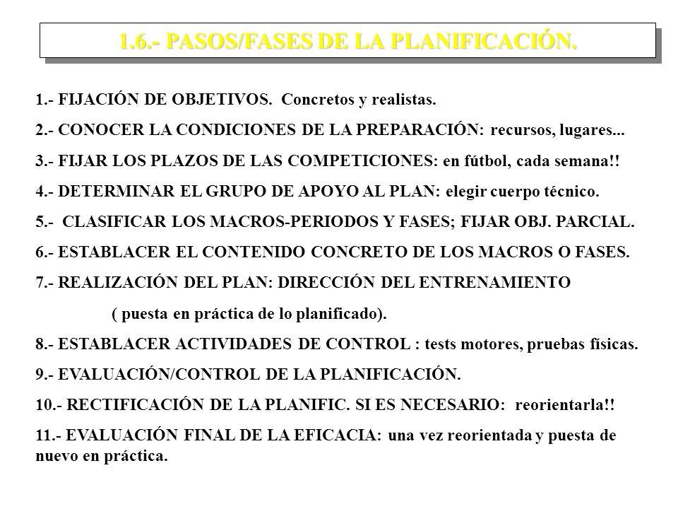 1.6.- PASOS/FASES DE LA PLANIFICACIÓN.1.- FIJACIÓN DE OBJETIVOS.