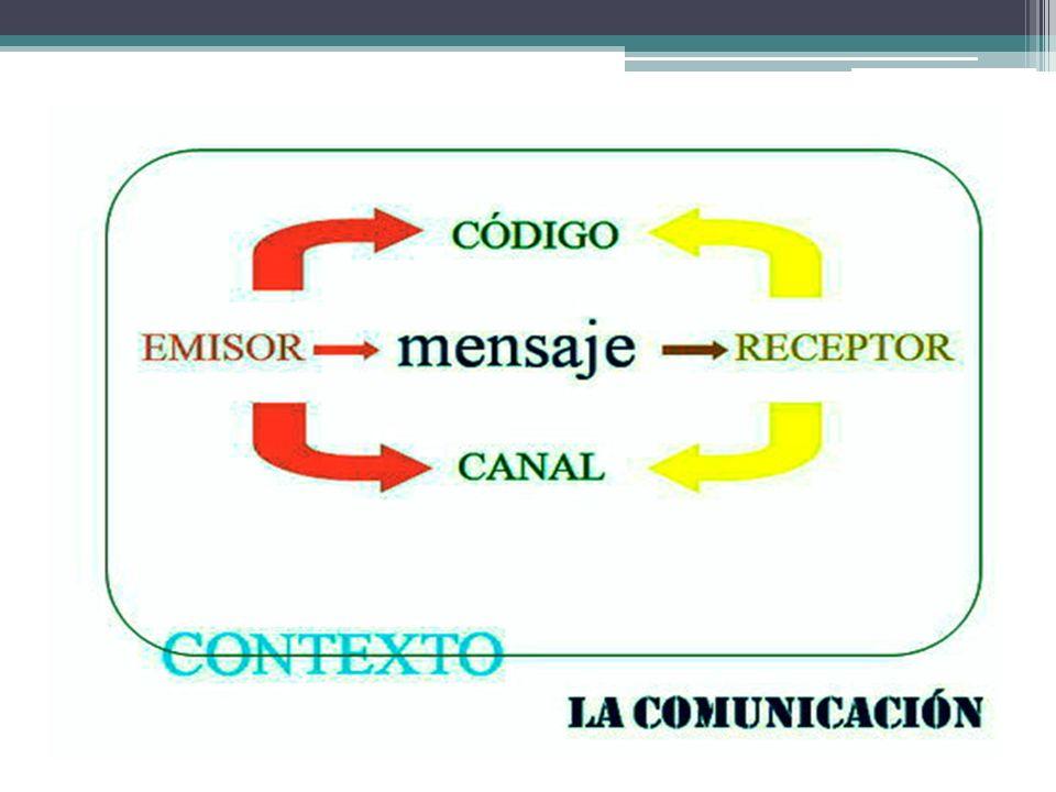 LA COMUNICACIÓN Comunicar: hacerse entender Informar: puede que no nos hagamos entender Cuando me comunico el receptor entiende totalmente aquello que