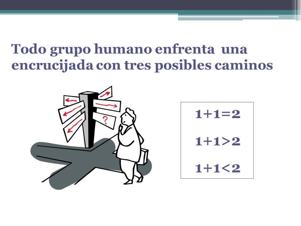 1+1=2 1+1>2 1+1<2 Todo grupo humano enfrenta una encrucijada con tres posibles caminos