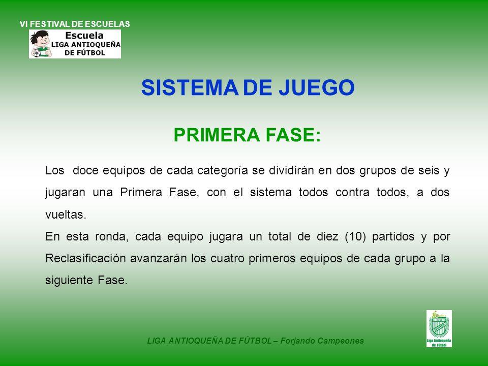 VI FESTIVAL DE ESCUELAS SISTEMA DE JUEGO PRIMERA FASE: Los doce equipos de cada categoría se dividirán en dos grupos de seis y jugaran una Primera Fas