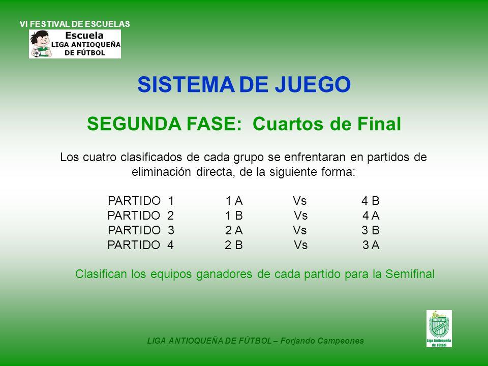 VI FESTIVAL DE ESCUELAS SISTEMA DE JUEGO SEGUNDA FASE: Cuartos de Final Los cuatro clasificados de cada grupo se enfrentaran en partidos de eliminació
