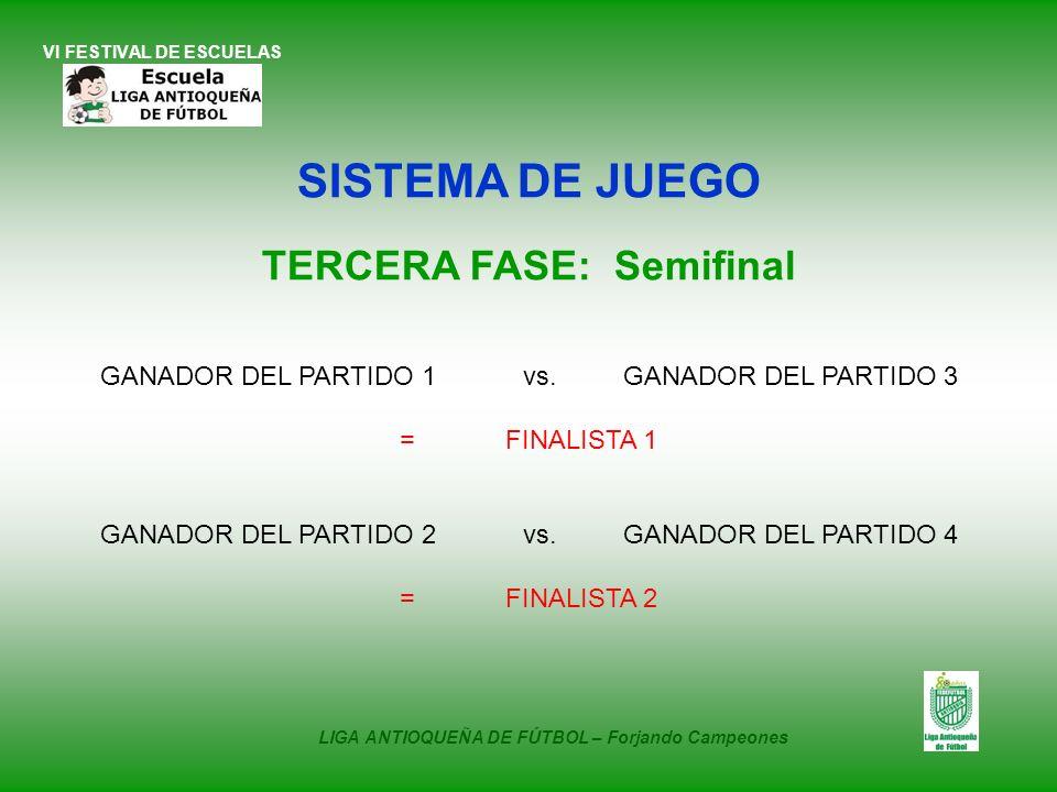 VI FESTIVAL DE ESCUELAS SISTEMA DE JUEGO TERCERA FASE: Semifinal GANADOR DEL PARTIDO 1 vs. GANADOR DEL PARTIDO 3 =FINALISTA 1 GANADOR DEL PARTIDO 2 vs