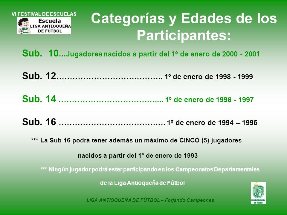 VI FESTIVAL DE ESCUELAS Sub. 10... Jugadores nacidos a partir del 1º de enero de 2000 - 2001 Sub. 12 …………………………………. 1º de enero de 1998 - 1999 Sub. 14