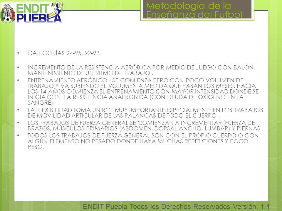 Metodología de la Enseñanza del Futbol ENDIT Puebla Todos los Derechos Reservados Versión: 1.1 CATEGORÍAS 94-95, 92-93 INCREMENTO DE LA RESISTENCIA AERÓBICA POR MEDIO DE JUEGO CON BALÓN, MANTENIMIENTO DE UN RITMO DE TRABAJO.