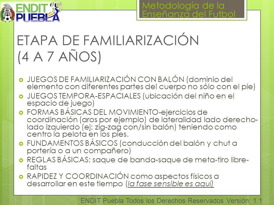 Metodología de la Enseñanza del Futbol ENDIT Puebla Todos los Derechos Reservados Versión: 1.1 ETAPA DE FAMILIARIZACIÓN (4 A 7 AÑOS) JUEGOS DE FAMILIARIZACIÓN CON BALÓN (dominio del elemento con diferentes partes del cuerpo no sólo con el pie) JUEGOS TEMPORA-ESPACIALES (ubicación del niño en el espacio de juego) FORMAS BÁSICAS DEL MOVIMIENTO-ejercicios de coordinación (aros por ejemplo) de lateralidad lado derecho- lado izquierdo (ej: zig-zag con/sin balón) teniendo como centro la pelota en los pies.
