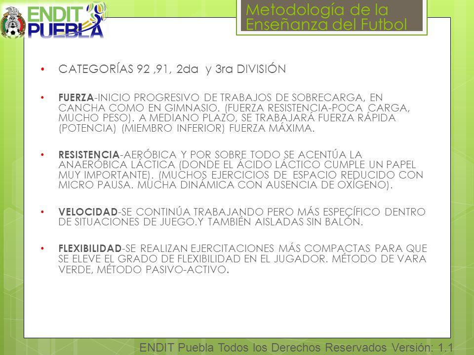 Metodología de la Enseñanza del Futbol ENDIT Puebla Todos los Derechos Reservados Versión: 1.1 CATEGORÍAS 92,91, 2da y 3ra DIVISIÓN FUERZA -INICIO PROGRESIVO DE TRABAJOS DE SOBRECARGA, EN CANCHA COMO EN GIMNASIO.