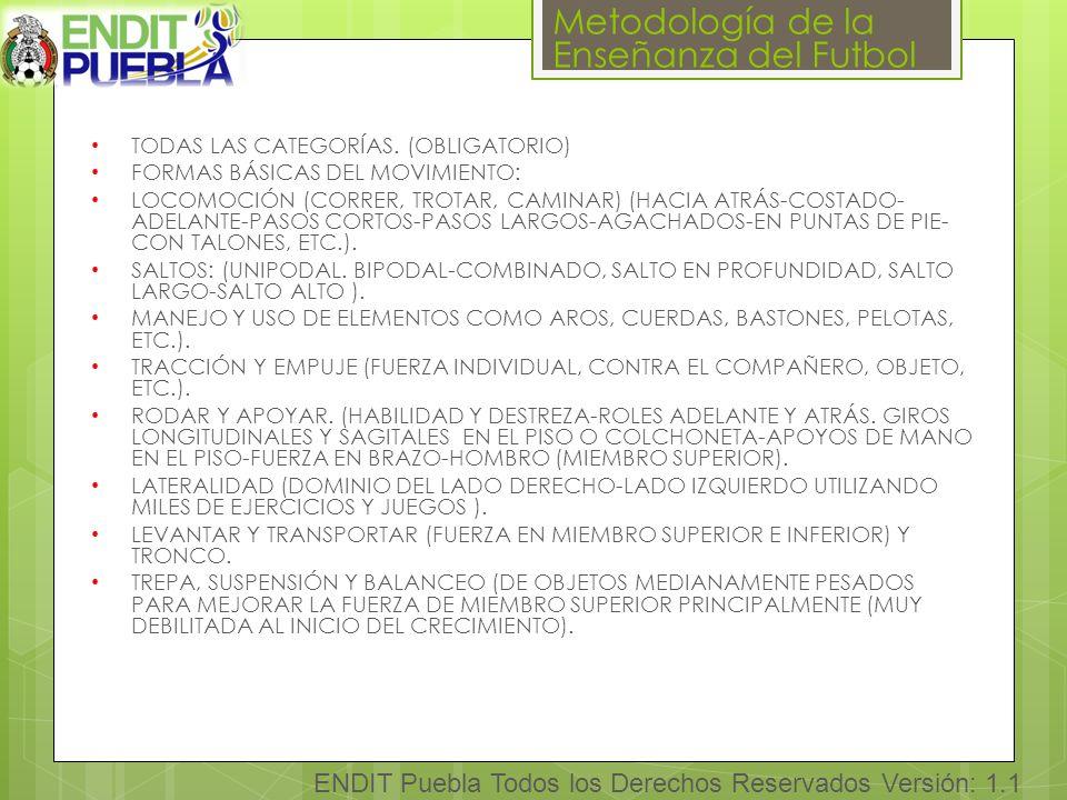Metodología de la Enseñanza del Futbol ENDIT Puebla Todos los Derechos Reservados Versión: 1.1 TODAS LAS CATEGORÍAS.