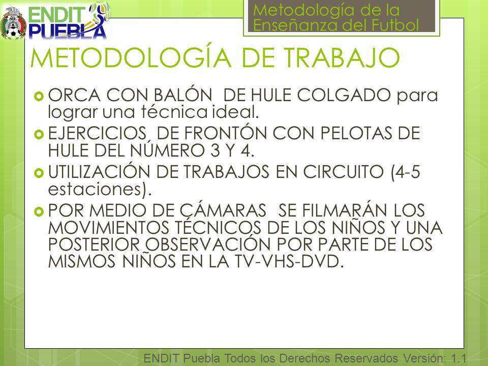 Metodología de la Enseñanza del Futbol ENDIT Puebla Todos los Derechos Reservados Versión: 1.1 METODOLOGÍA DE TRABAJO ORCA CON BALÓN DE HULE COLGADO para lograr una técnica ideal.