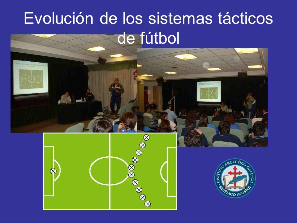 Evolución de los sistemas tácticos de fútbol