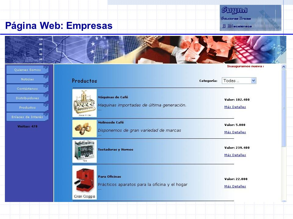 Objetivos Página Web: Empresas
